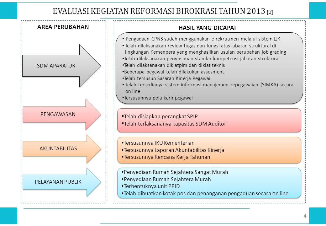 EVALUASI KEGIATAN REFORMASI BIROKRASI TAHUN 2013 [2]
